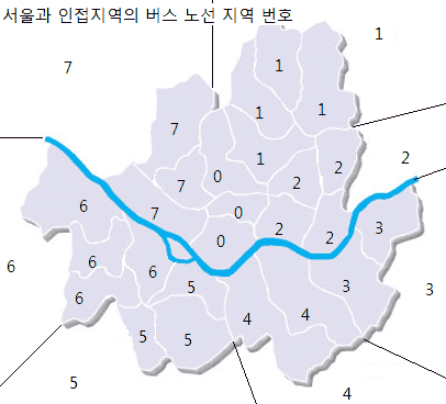 Bus Number Area of Seoul