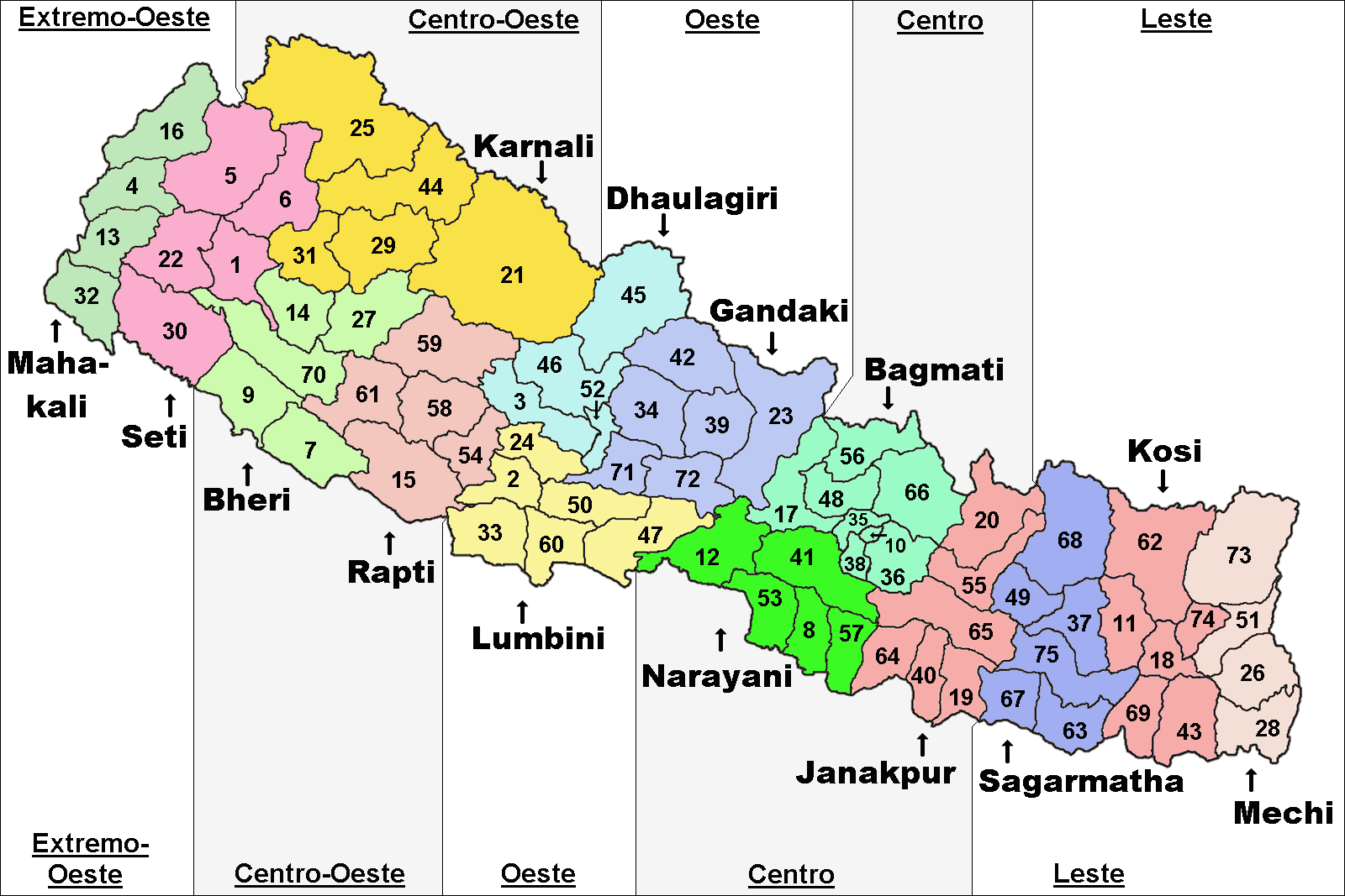 Subdivisions of Nepal Pt