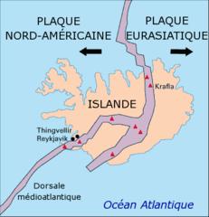 Carte De La Dorsale En Islande